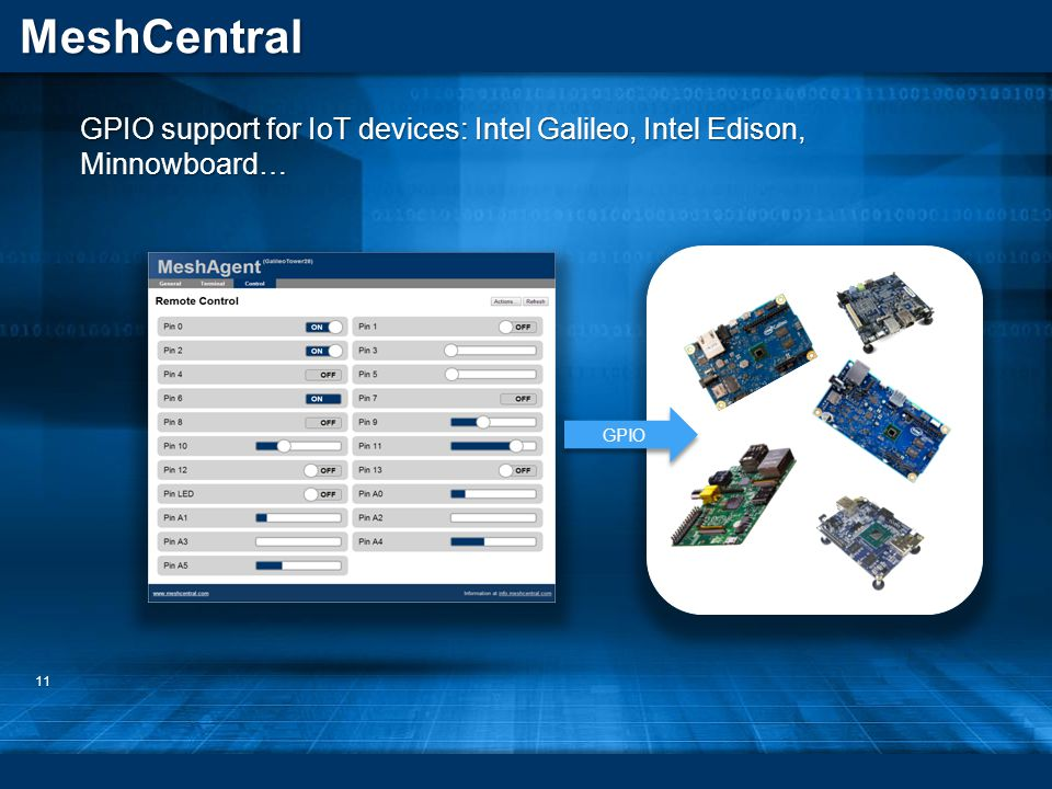 GPIO support for IoT devices: Intel Galileo, Intel Edison, Minnowboard…