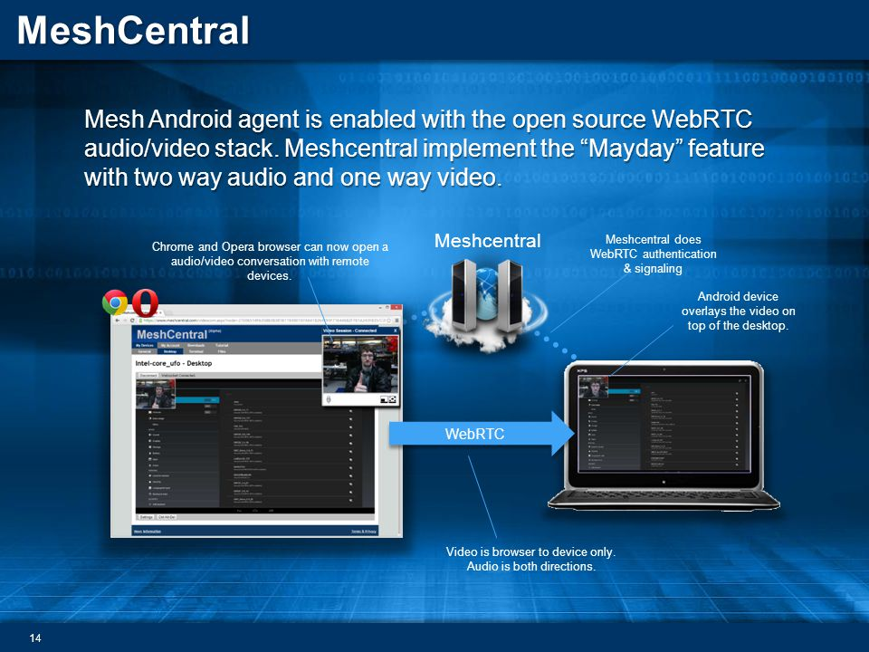 Mesh Android agent is enabled with the open source WebRTC audio/video stack. Meshcentral implement the Mayday feature with two way audio and one way video.