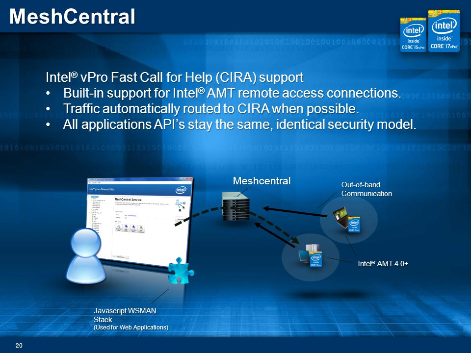 Intel® vPro Fast Call for Help (CIRA) support