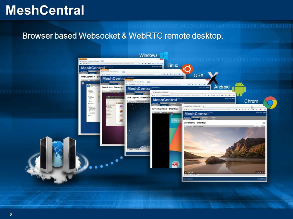 Browser based Websocket & WebRTC remote desktop.