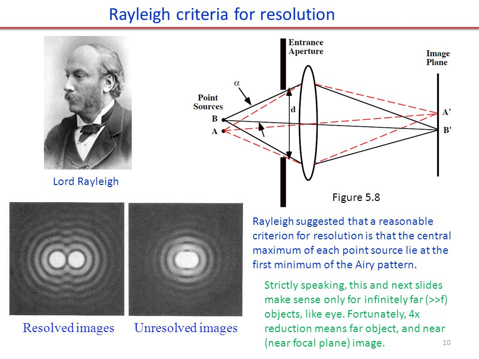 Rayleigh criteria for resolution
