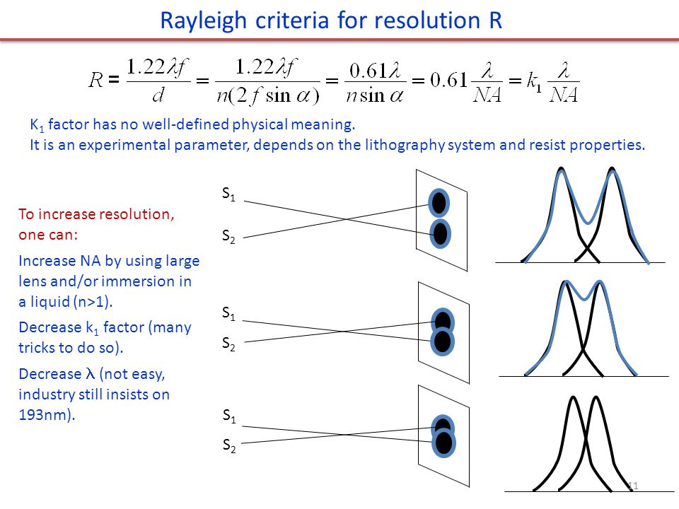 Rayleigh criteria for resolution R