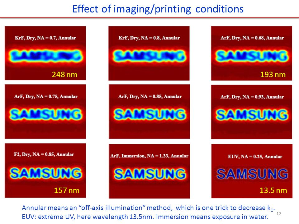 Effect of imaging/printing conditions