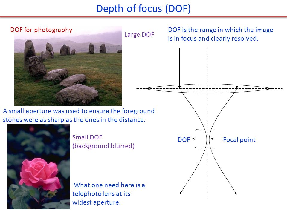 Depth of focus (DOF) DOF for photography