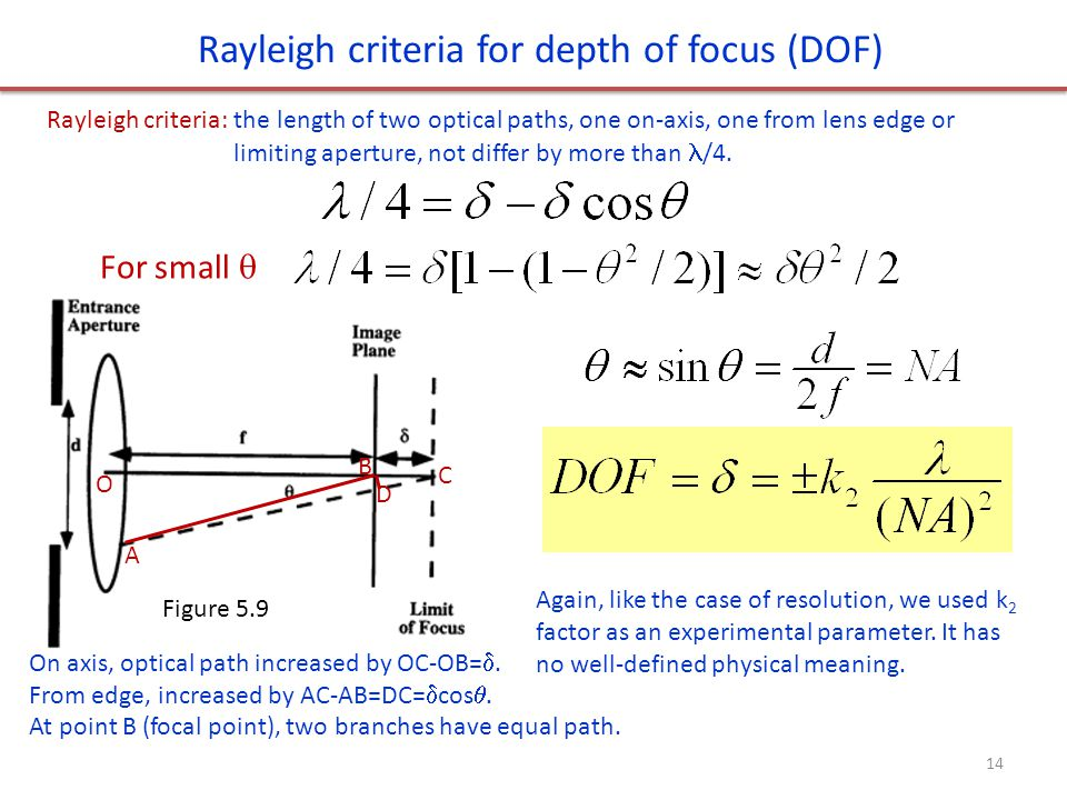 Rayleigh criteria for depth of focus (DOF)
