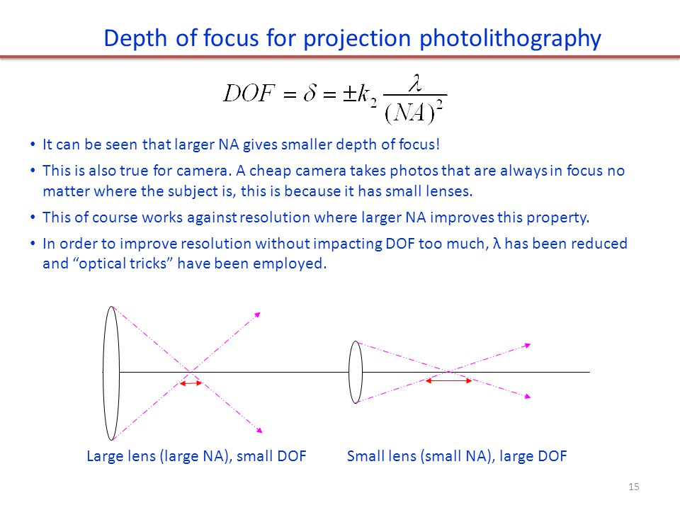 Depth of focus for projection photolithography