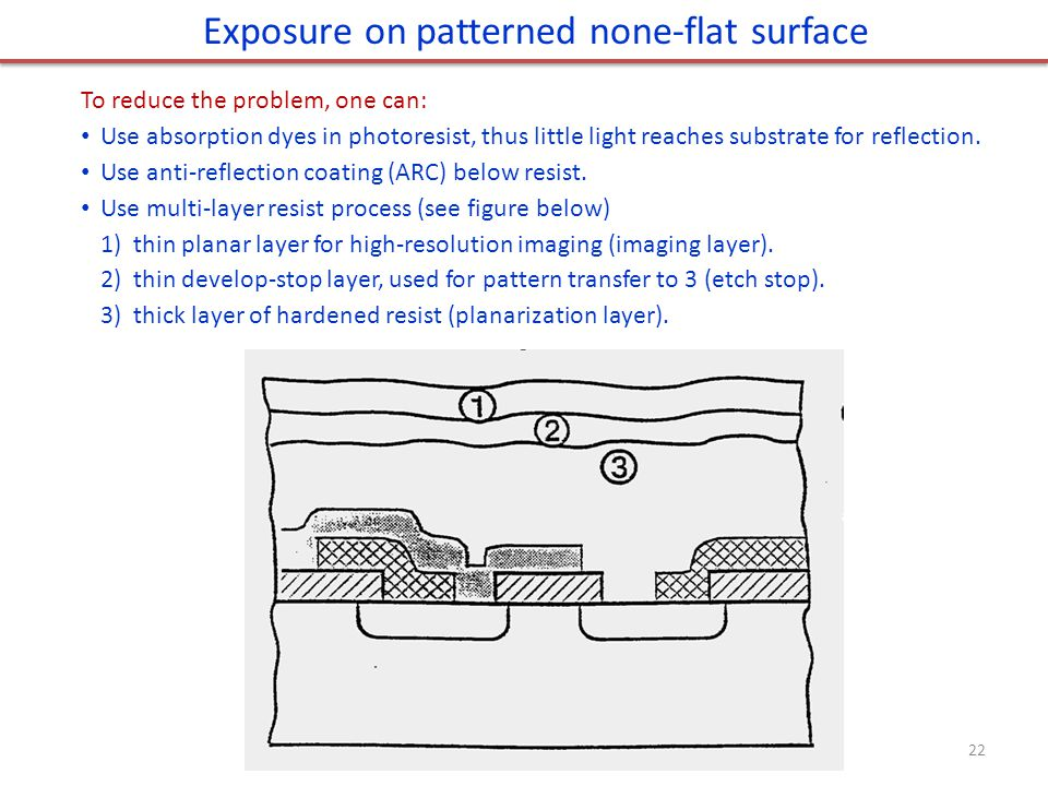 Exposure on patterned none-flat surface