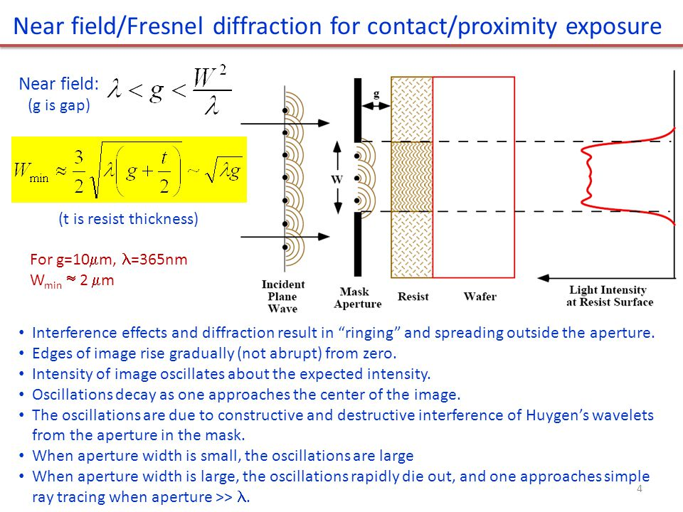 Near field/Fresnel diffraction for contact/proximity exposure