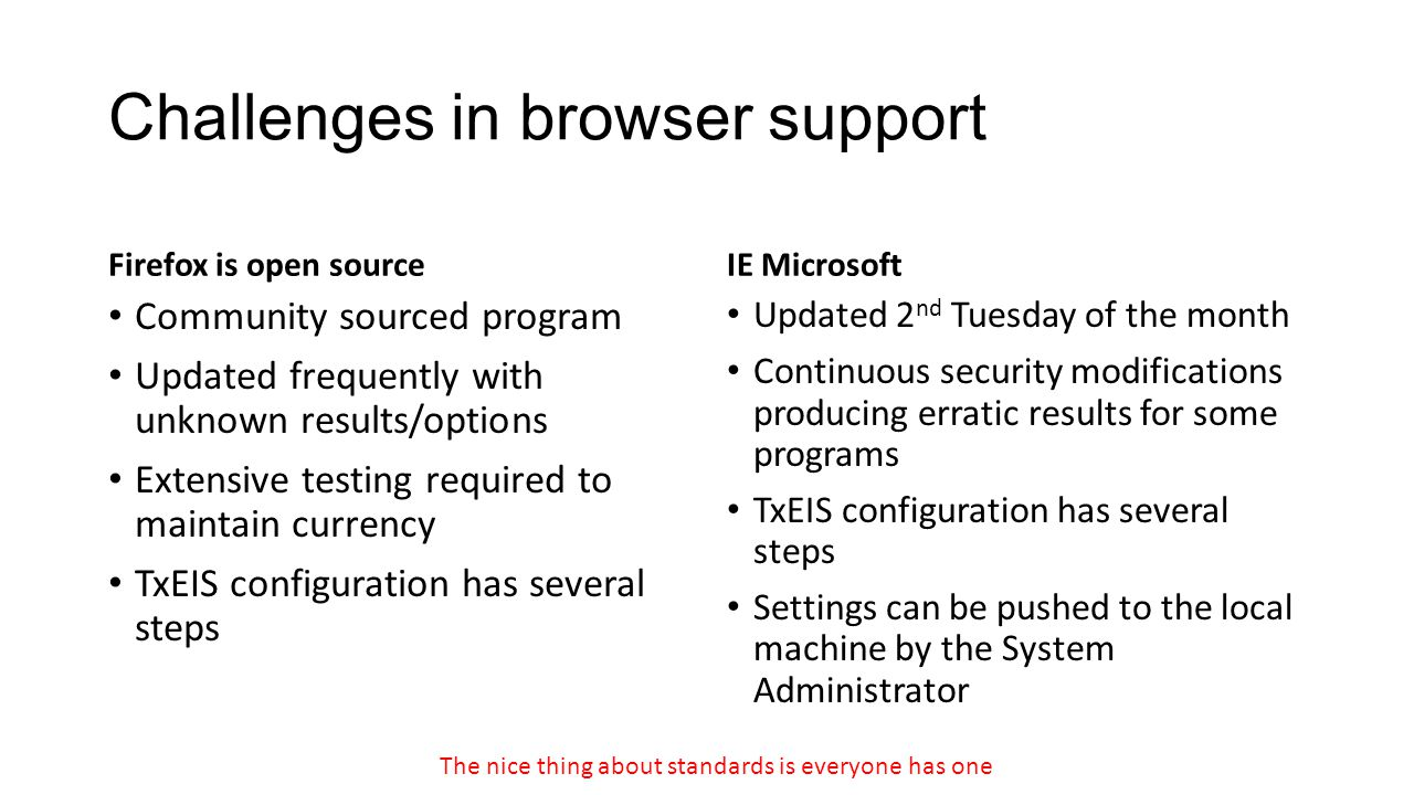 Challenges in browser support