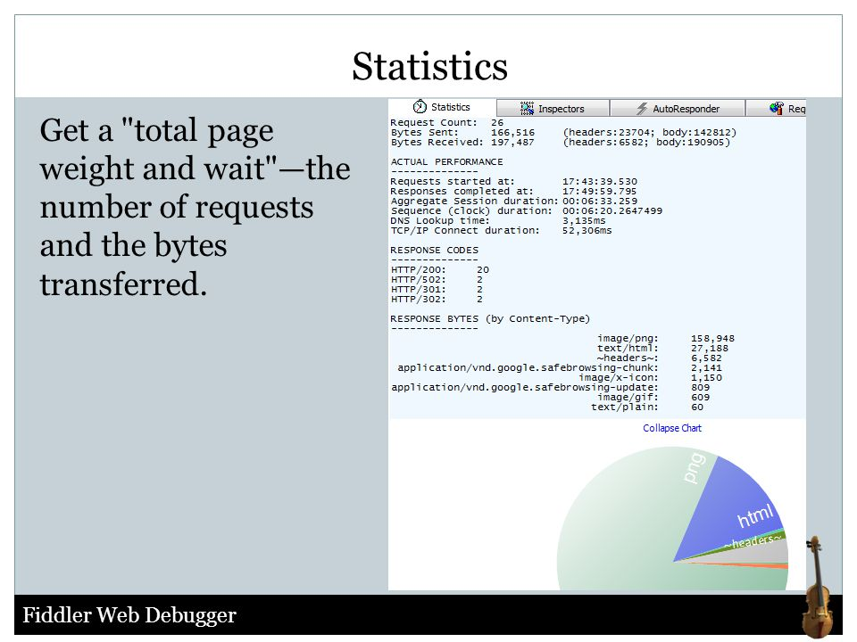 Statistics Get a total page weight and wait —the number of requests and the bytes transferred.