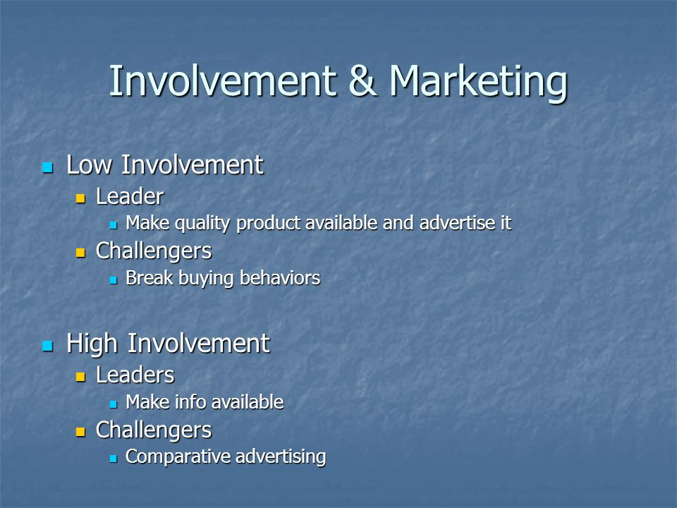 Involvement & Marketing