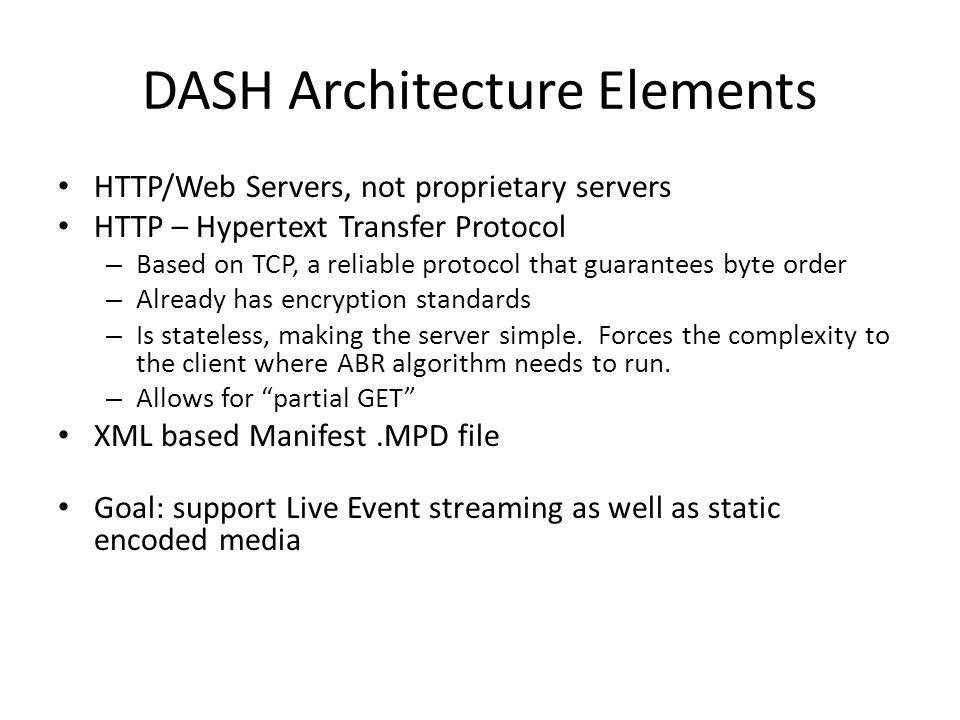 DASH Architecture Elements