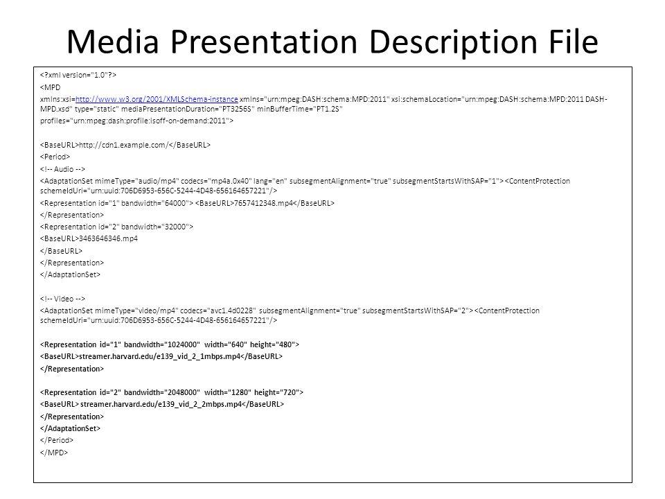 Media Presentation Description File
