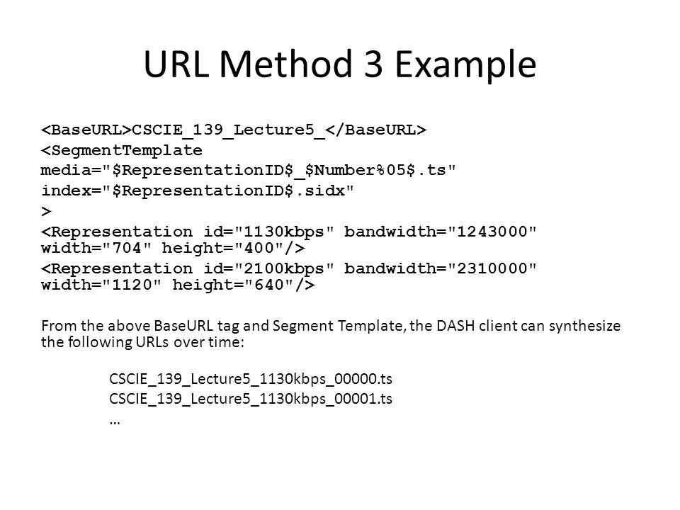 URL Method 3 Example