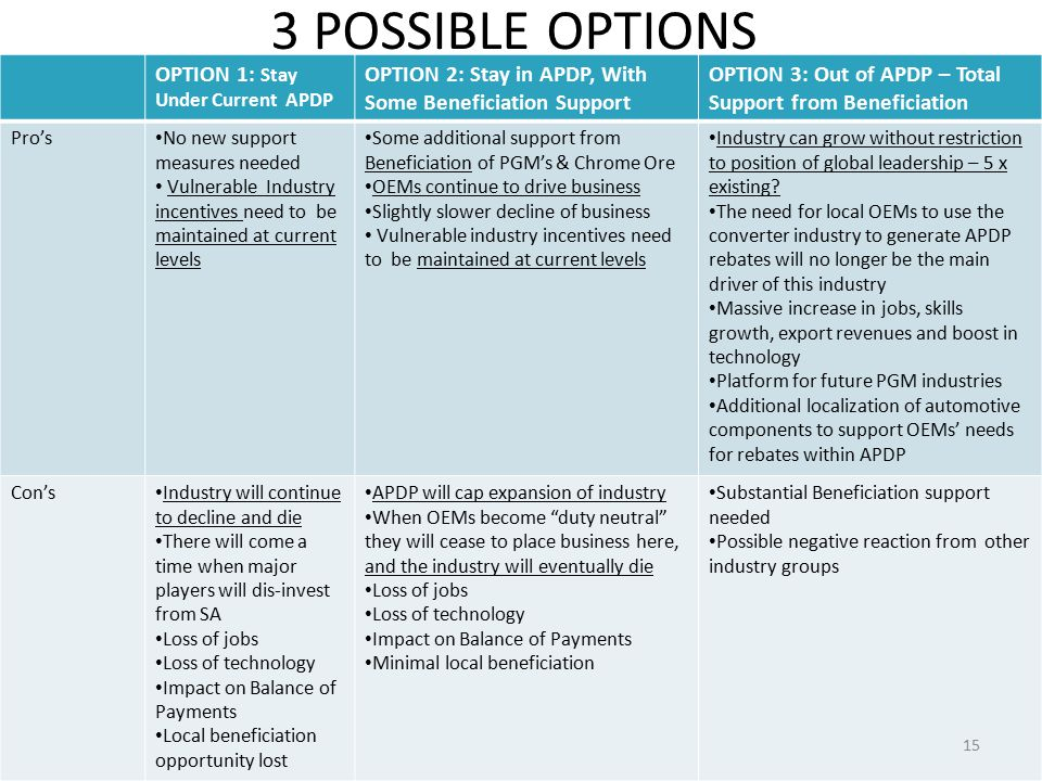 3 POSSIBLE OPTIONS OPTION 1: Stay Under Current APDP