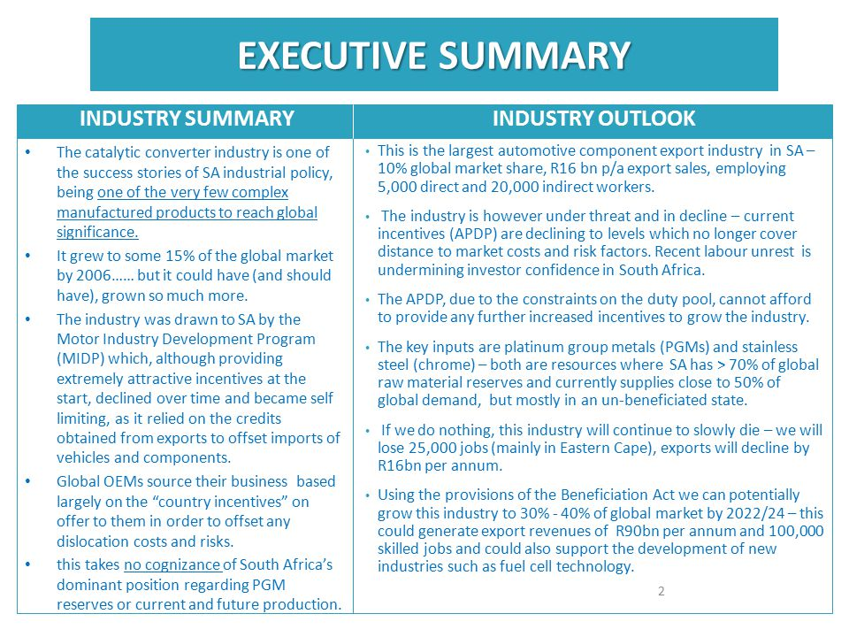 EXECUTIVE SUMMARY INDUSTRY SUMMARY INDUSTRY OUTLOOK