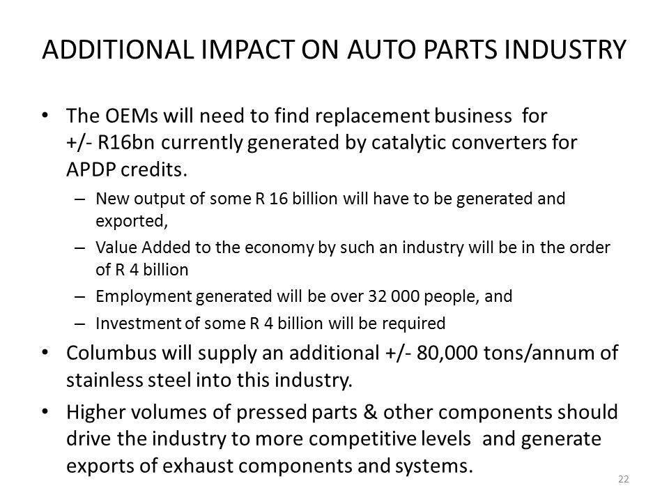 ADDITIONAL IMPACT ON AUTO PARTS INDUSTRY