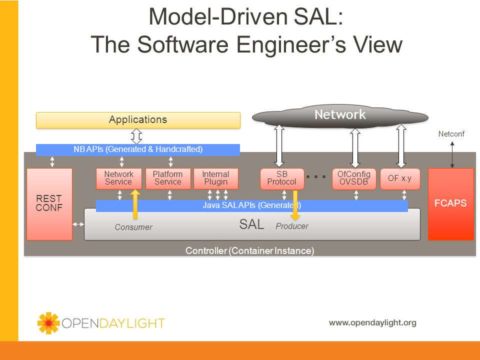 Model-Driven SAL: The Software Engineer's View