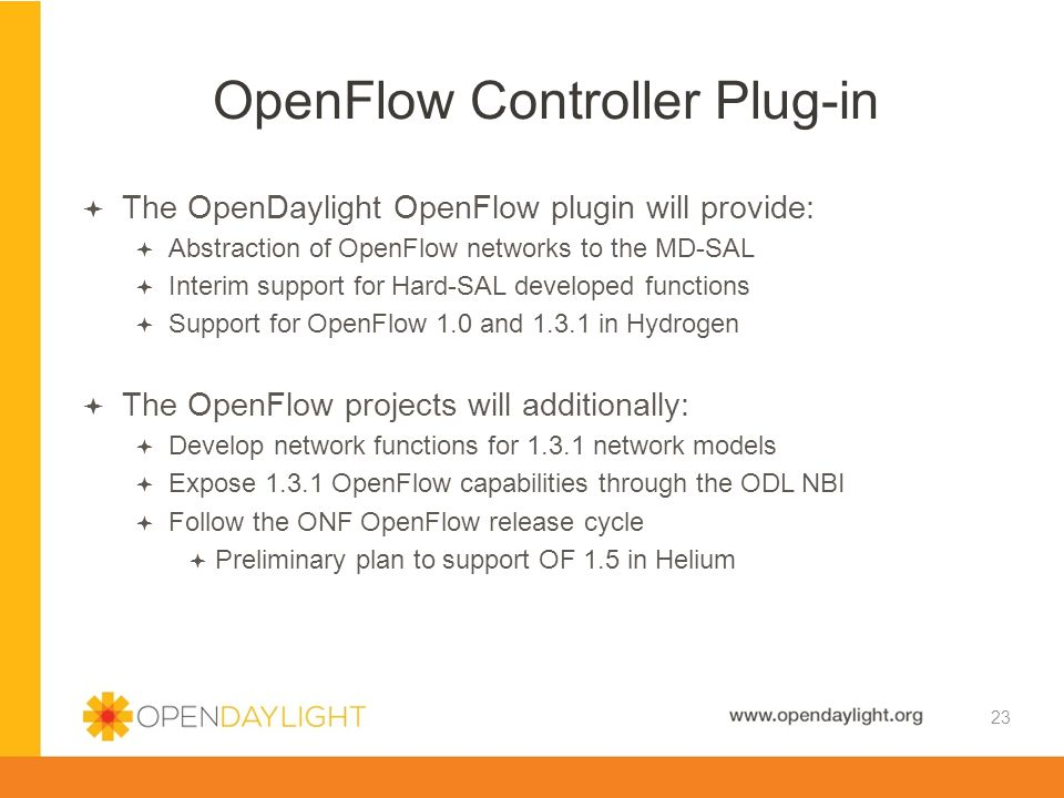OpenFlow Controller Plug-in