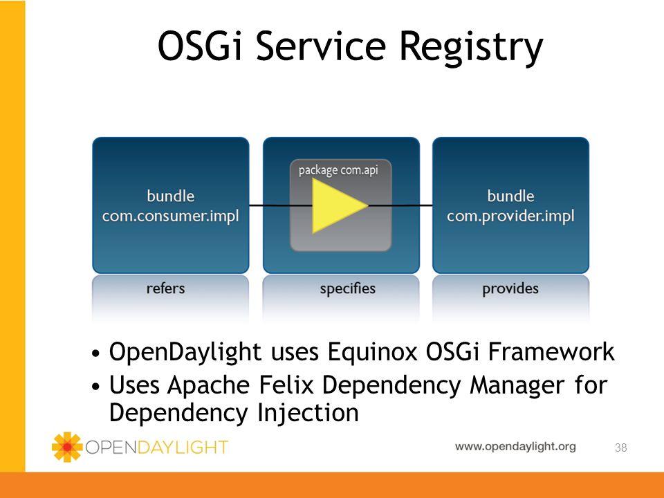 OSGi Service Registry OpenDaylight uses Equinox OSGi Framework