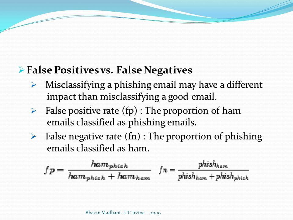 False Positives vs. False Negatives