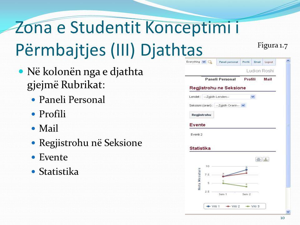 Zona e Studentit Konceptimi i Përmbajtjes (III) Djathtas