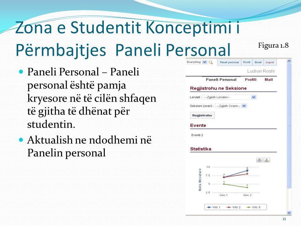 Zona e Studentit Konceptimi i Përmbajtjes Paneli Personal