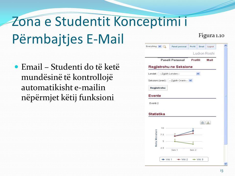 Zona e Studentit Konceptimi i Përmbajtjes E-Mail
