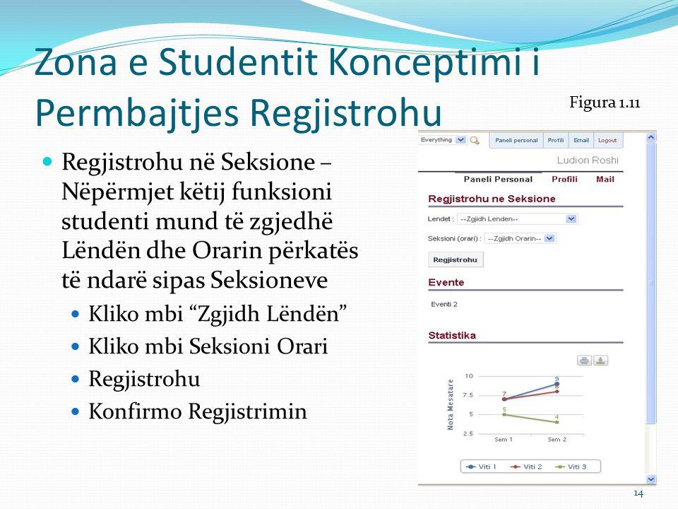 Zona e Studentit Konceptimi i Permbajtjes Regjistrohu