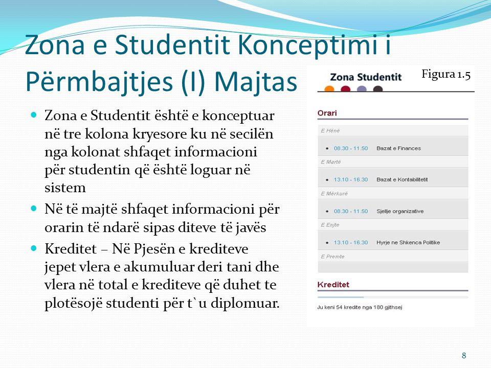Zona e Studentit Konceptimi i Përmbajtjes (I) Majtas