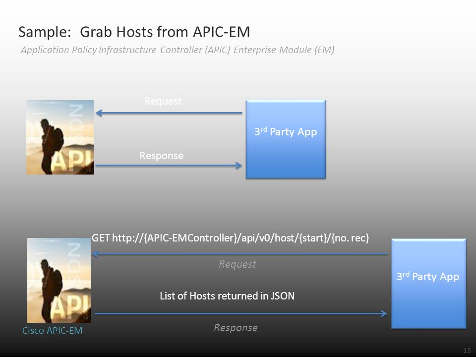 Sample: Grab Hosts from APIC-EM