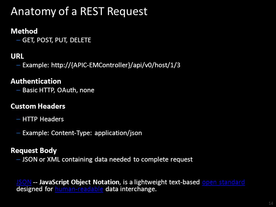 Anatomy of a REST Request