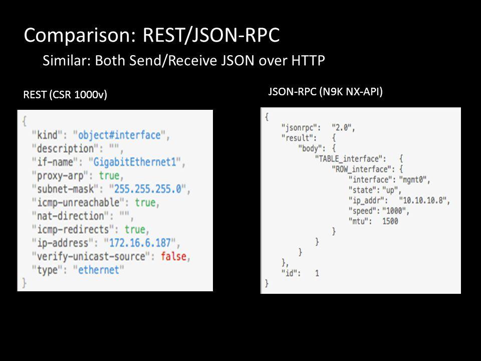 Comparison: REST/JSON-RPC Similar: Both Send/Receive JSON over HTTP