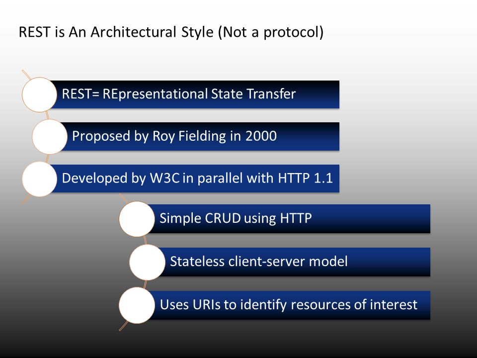 REST is An Architectural Style (Not a protocol)