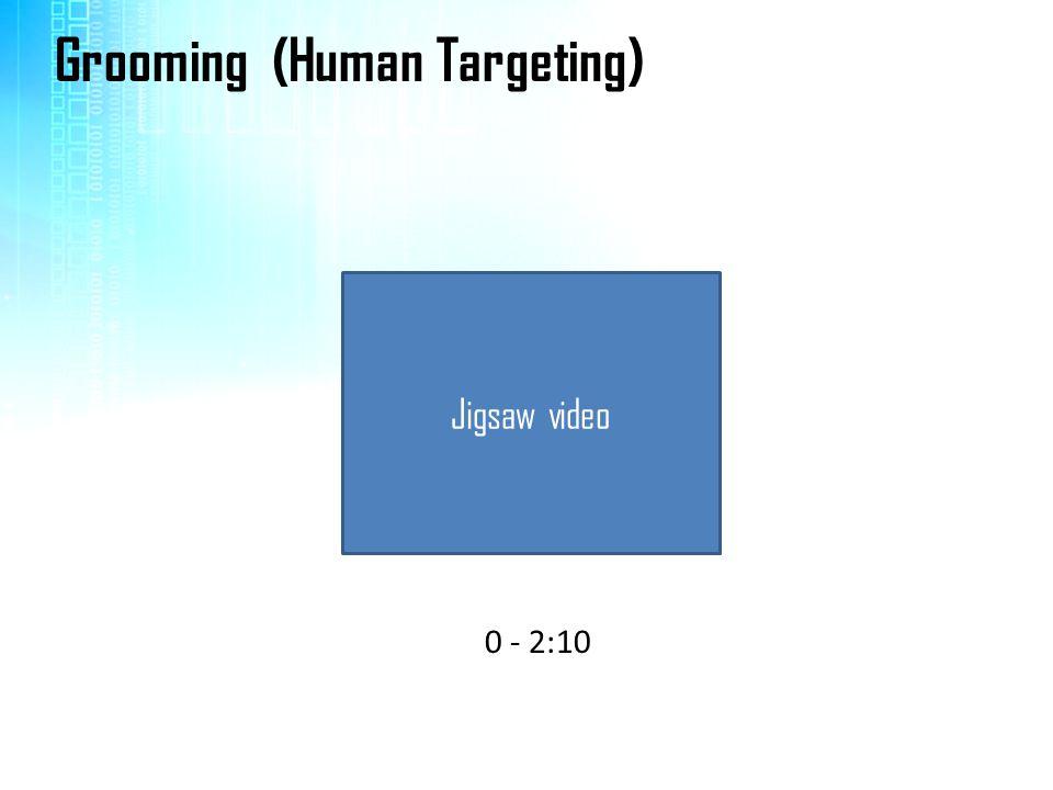 Grooming (Human Targeting)