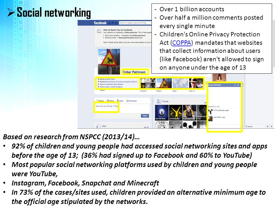 Social networking Based on research from NSPCC (2013/14)…