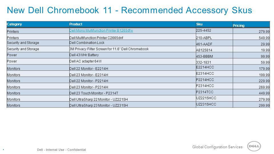 New Dell Chromebook 11 - Recommended Accessory Skus