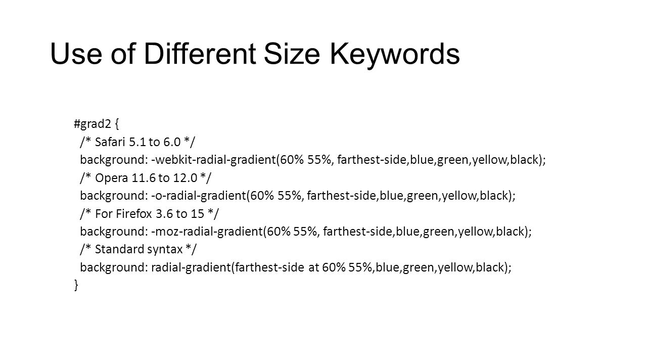 Use of Different Size Keywords