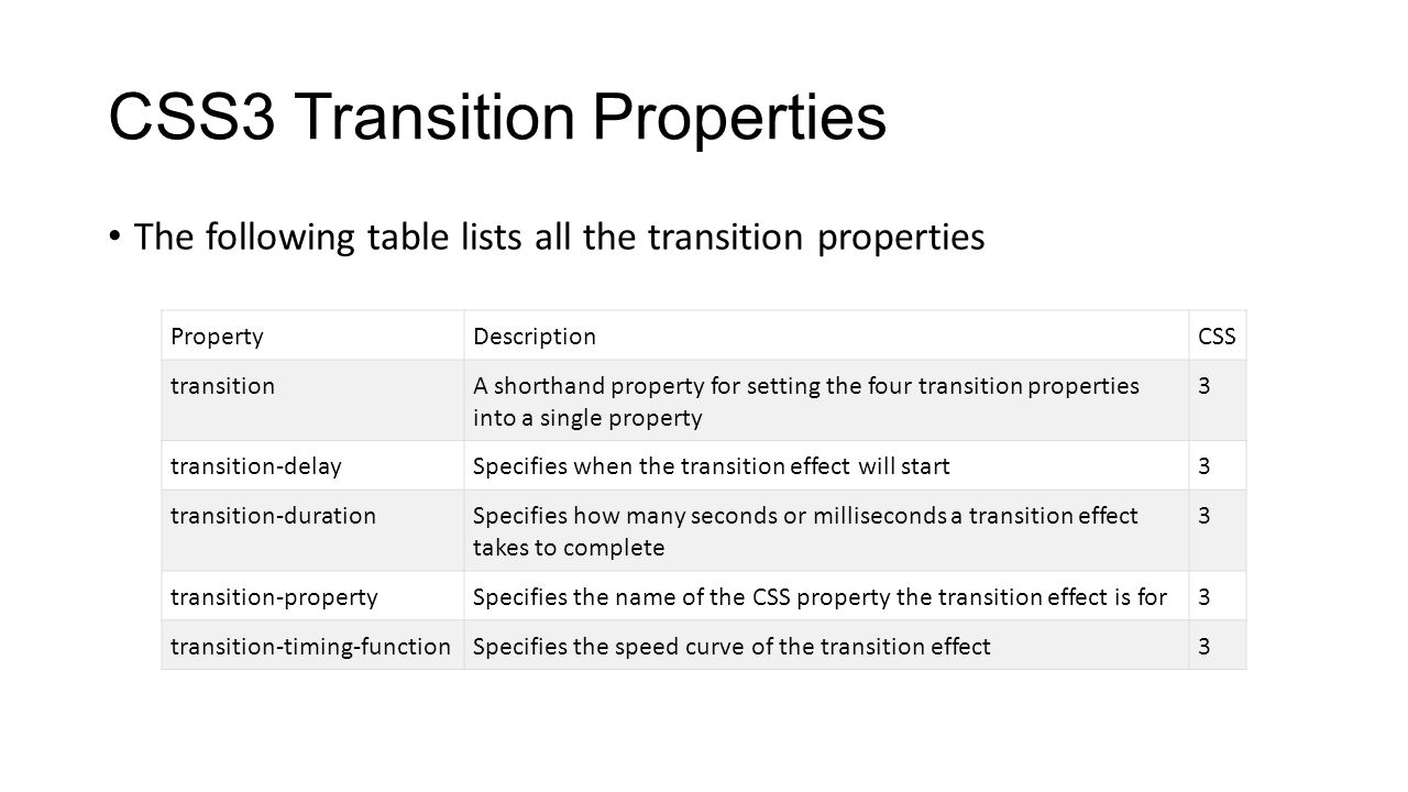 CSS3 Transition Properties