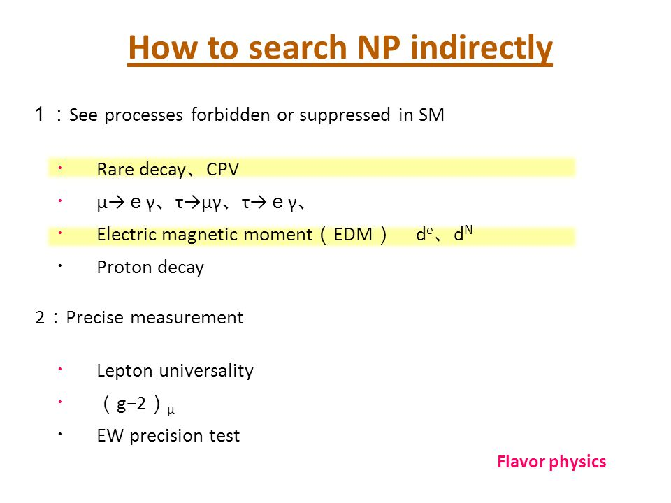 How to search NP indirectly