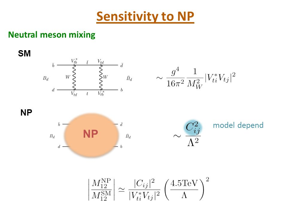 Sensitivity to NP NP Neutral meson mixing SM NP model depend