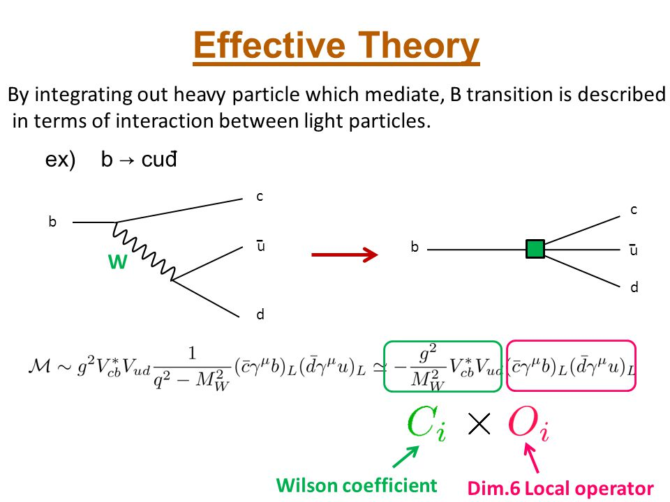 Effective Theory By integrating out heavy particle which mediate, B transition is described. in terms of interaction between light particles.