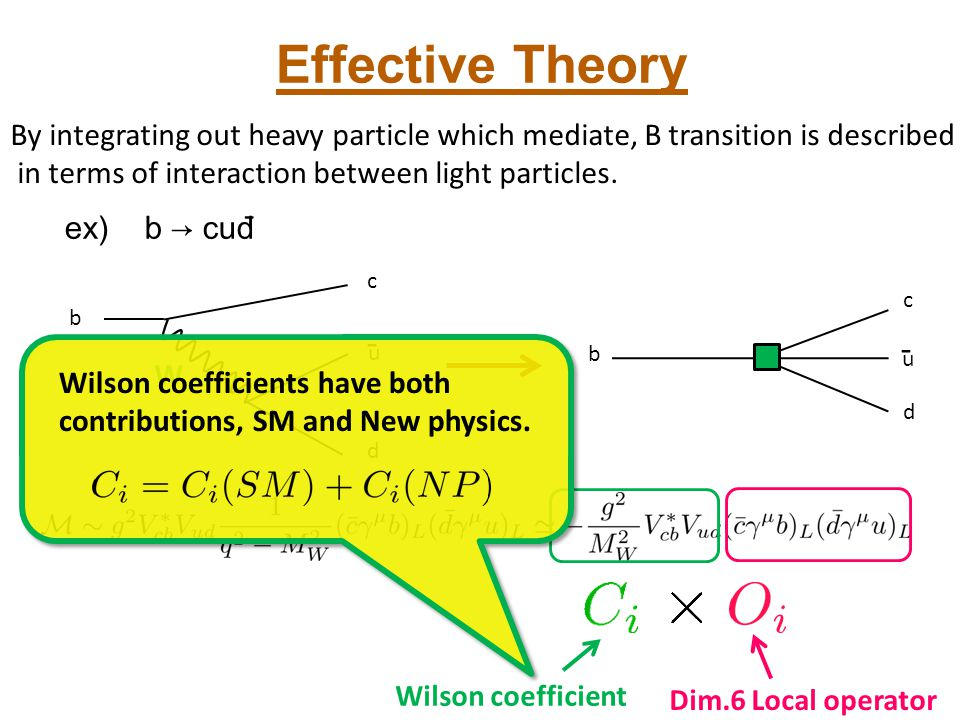 49 9. Effective Theory. By integrating out heavy particle which mediate, B transition is described.
