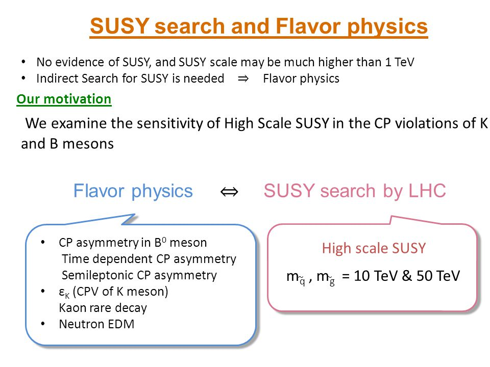 SUSY search and Flavor physics