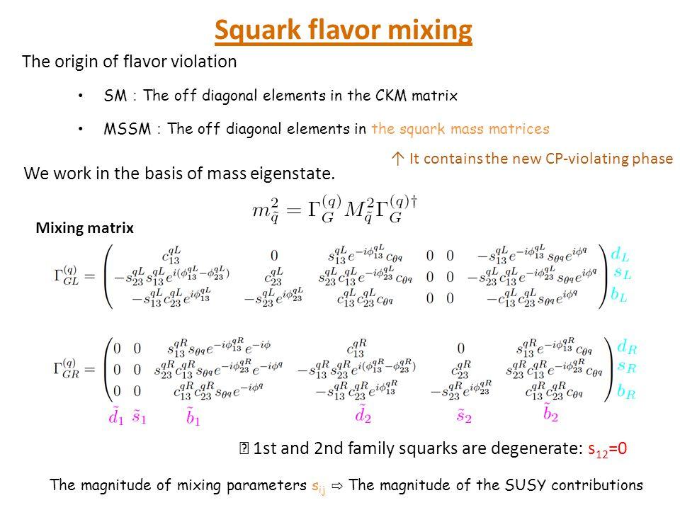 Squark flavor mixing The origin of flavor violation