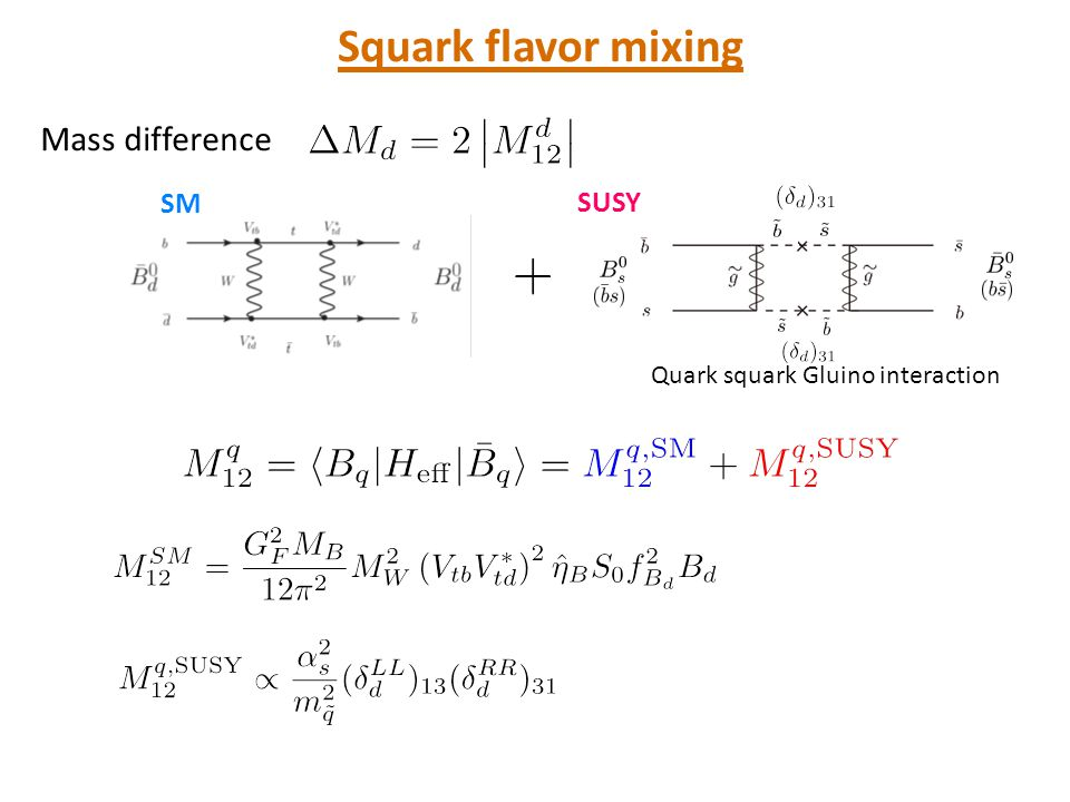 Squark flavor mixing Mass difference SM SUSY