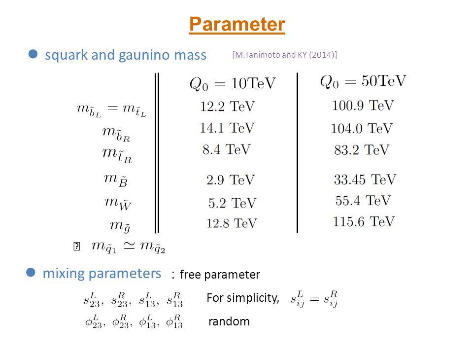 Parameter squark and gaunino mass mixing parameters
