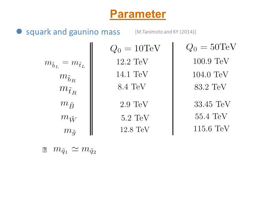 Parameter squark and gaunino mass tanβ and L-R mixing angle : mg 〜 mq