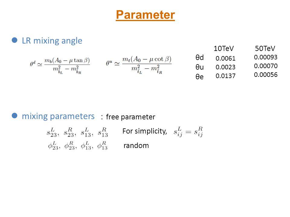 Parameter LR mixing angle mixing parameters 10TeV 50TeV θd θu θe
