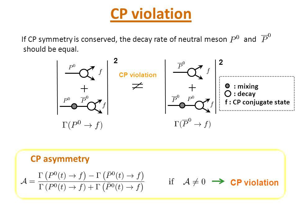 CP violation CP asymmetry